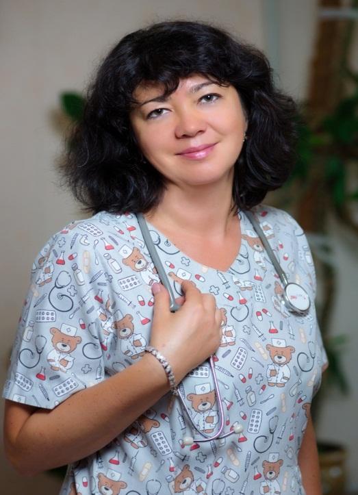 Люлько Наталія Володимирівна
